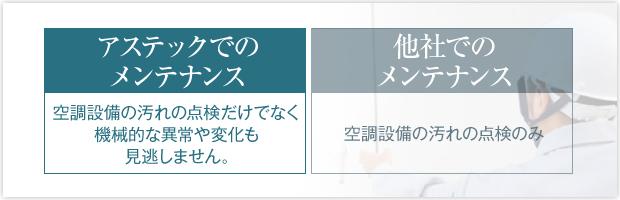 空調設備工事の定期的なメンテナンス業者は埼玉県さいたま市のアステック