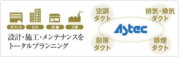空調ダクト/排気・換気ダクト/厨房ダクト/排煙ダクトの設計・施工・メンテナンス・修理・取付