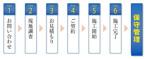 flow_step_all